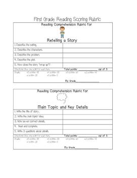 Common Core Assessment Rubrics/ Folder