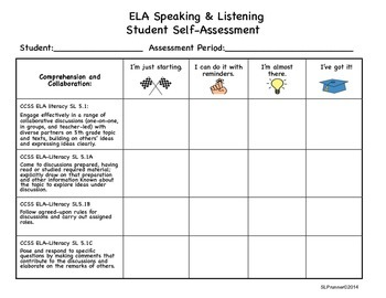Common Core Assessment Rubrics Speaking and Listening