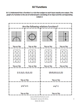 Common Core Assessments Math - 8th - Eighth Grade - Functions 8.F with Key