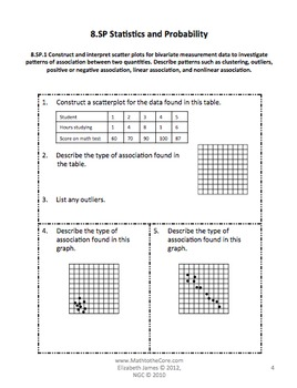 Common Core Assessments Math - 8th - Eighth Grade - Statistics Probability 8.SP