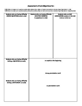 Common Core Assessments for Asking and Answering Questions about Literature