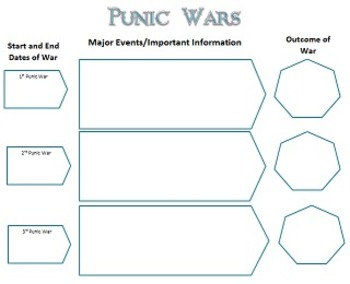 Common Core Assignments for Ancient Rome