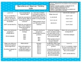 Common Core Based Daily Math Prompts: GRADE 3 HOME SCHOOL REVIEW