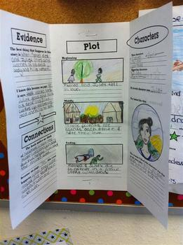 Common Core Based Trifold Book Report