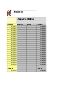 Common Core Baseline Database