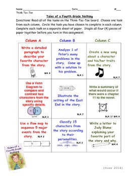 Common Core & Bloom's Taxonomy: Tales of a Fourth Grade Nothing Think-Tac-Toe