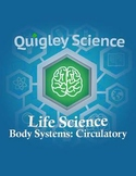 Common Core Body Systems: Circulatory System