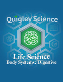 Common Core Body Systems: Digestive System