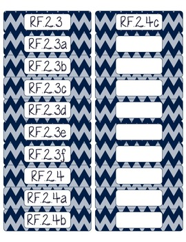 Common Core CCSS 2nd Grade ELA Labels and Posters-Chevron