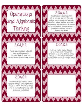 Common Core CCSS 2nd Grade Math Labels and Posters-Chevron