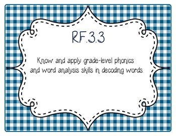 Common Core CCSS 3rd Grade ELA Labels and Posters-Gingham
