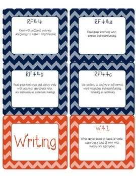 Common Core CCSS 4th Grade ELA Labels and Posters-Chevron