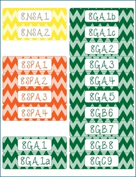 Common Core CCSS 8th Grade Math Labels and Posters-Chevron