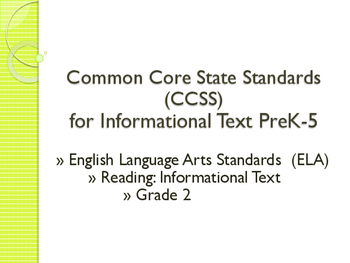 Common Core CCSS SWBAT Learning Goals Posters Grade 2 Reading Informational Text