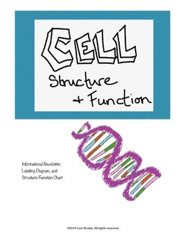 Common Core Cell Structure and Function