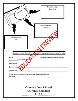 Common Core Character Traits Graphic Organizer