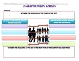 Common Core Character Traits Graphic Organizers