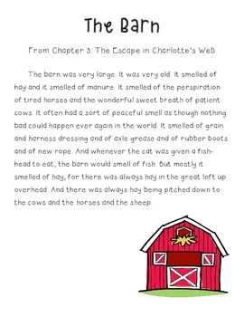 Common Core Charlotte's Web {Close Reading, Project Choice, and MORE!}