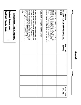 Common Core Charts, Organizers & Progress Forms For Each Standard:  Grade 8