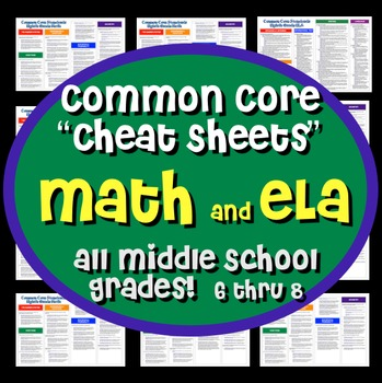 "Common Core ""Cheat Sheet"" - ELA & Math - All Middle School Grades!"