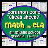 "Common Core ""Cheat Sheet"" - ELA & Math - All Middle School"