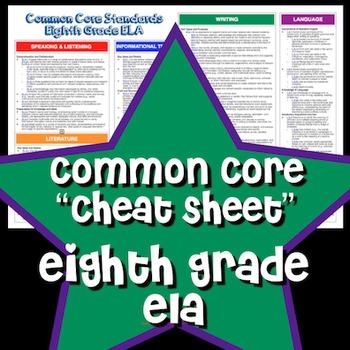 "Common Core ""Cheat Sheet"" - Eighth Grade ELA"