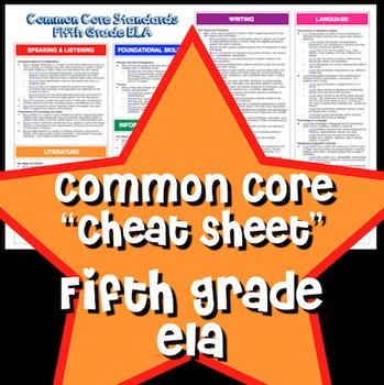 "Common Core ""Cheat Sheet"" - Fifth Grade ELA"
