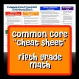 "Common Core ""Cheat Sheet"" - Fifth Grade Math"
