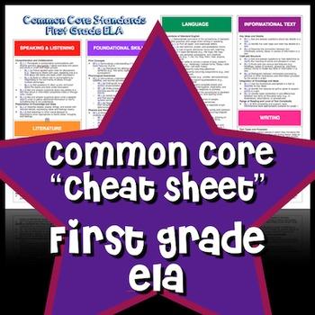 "Common Core ""Cheat Sheet"" - First Grade ELA"