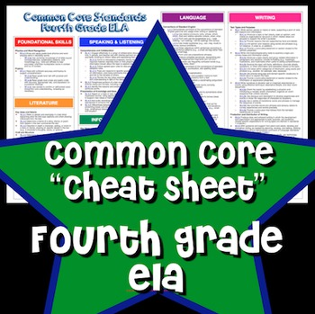 "Common Core ""Cheat Sheet"" - Fourth Grade ELA"