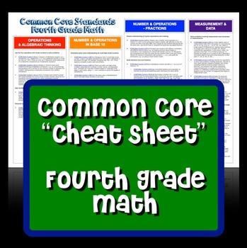 "Common Core ""Cheat Sheet"" - Fourth Grade Math"