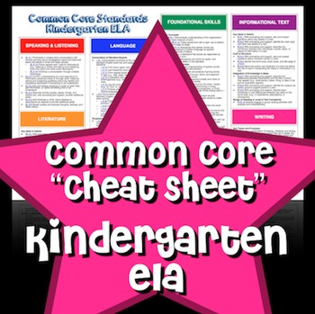 "Common Core ""Cheat Sheet"" - Kindergarten ELA"