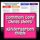 "Common Core ""Cheat Sheet"" - Kindergarten Math"