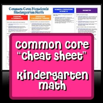 "Common Core ""Cheat Sheet"" - Kindergarten Math"