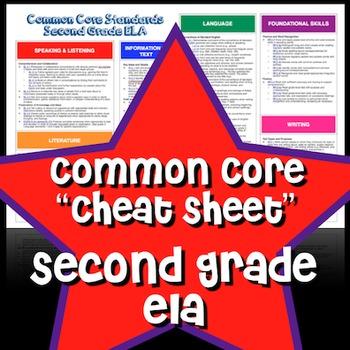 "Common Core ""Cheat Sheet"" - Second Grade ELA"