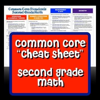 "Common Core ""Cheat Sheet"" - Second Grade Math"