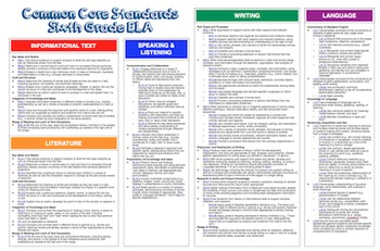 "Common Core ""Cheat Sheet"" - Sixth Grade ELA"