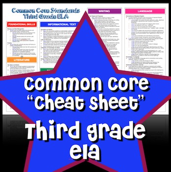 "Common Core ""Cheat Sheet"" - Third Grade ELA"