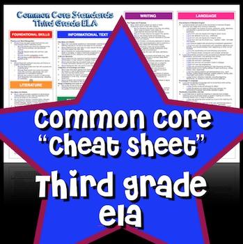 "Common Core ""Cheat Sheet"" - Third Grade ELA"