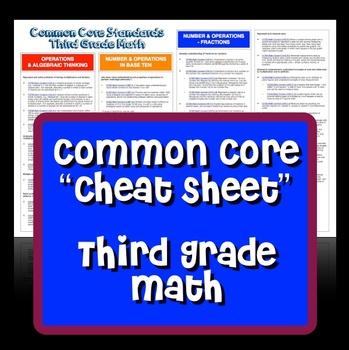 "Common Core ""Cheat Sheet"" - Third Grade Math"