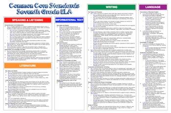 "Common Core ""Cheat Sheets"" - ALL Middle School Grades ELA"