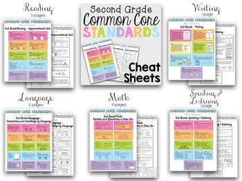 Common Core Standards Cheat Sheets - 2nd grade