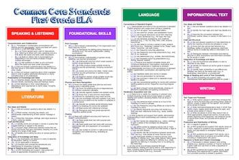 "Common Core ""Cheat Sheets"" - ELA & Math - First Grade"