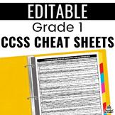 Common Core Cheat Sheets - Grade 1