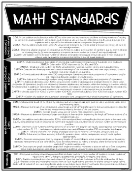 Common Core Cheat Sheets - Grade 2