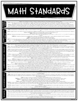Common Core Cheat Sheets - Grade 5