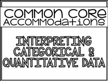 Common Core *Cheat Sheets* {High School Statistics & Probability}