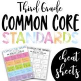 Common Core Cheat Sheets - Third Grade
