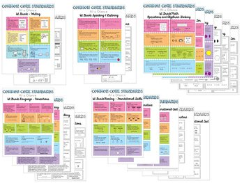 Common Core Cheat Sheets and Monitoring Notes Bundle - First Grade