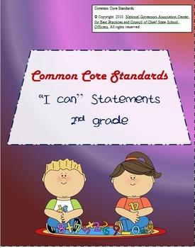Common Core Checklist- 2nd Grade- Math